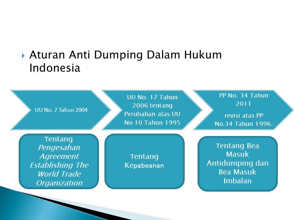 Aturan Anti Dumping Dalam Hukum Indonesia