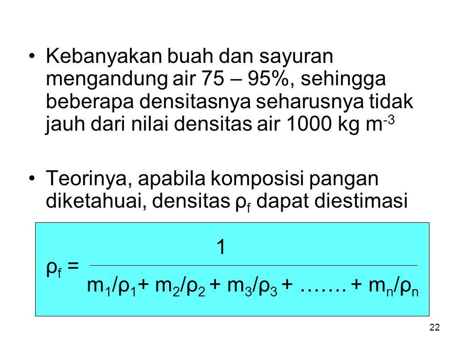 Kebanyakan buah dan sayuran mengandung air 75 – 95%, sehingga beberapa densitasnya seharusnya tidak jauh dari nilai densitas air 1000 kg m-3