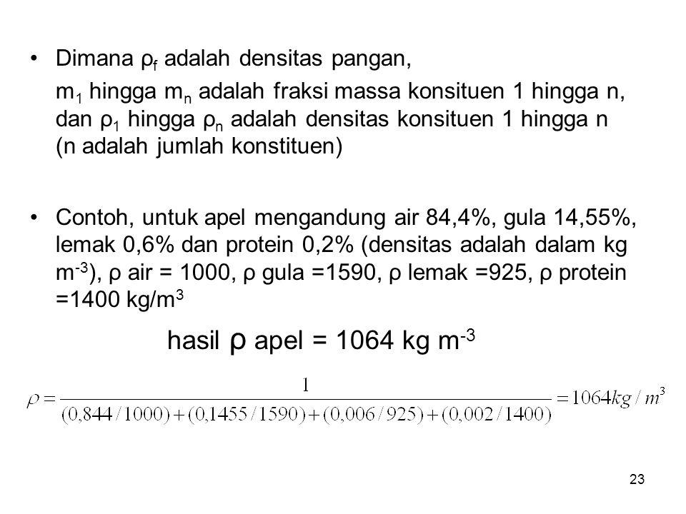 hasil ρ apel = 1064 kg m-3 Dimana ρf adalah densitas pangan,