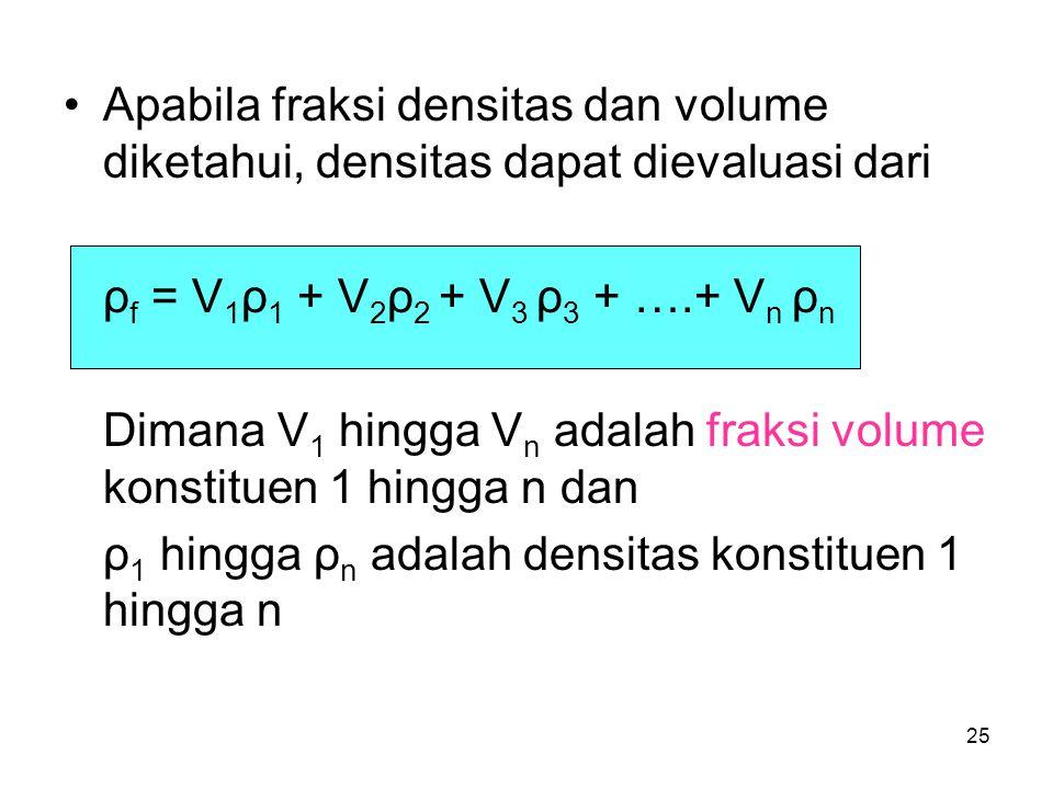 Apabila fraksi densitas dan volume diketahui, densitas dapat dievaluasi dari