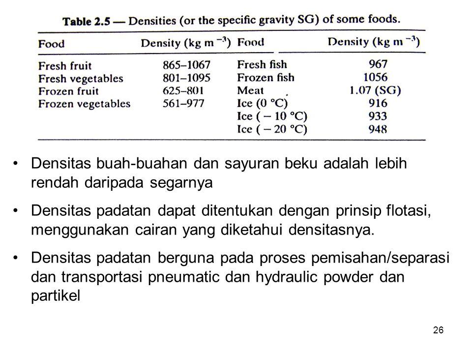 Densitas buah-buahan dan sayuran beku adalah lebih rendah daripada segarnya