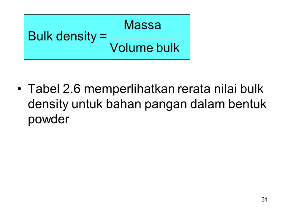 Massa Bulk density = Volume bulk.