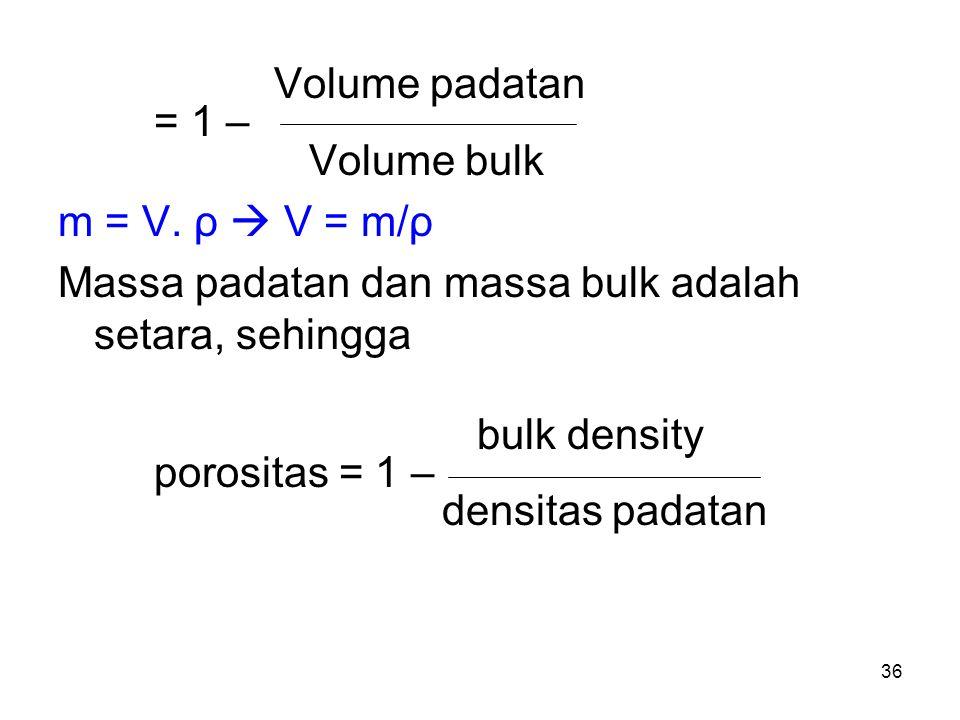 Volume padatan = 1 – Volume bulk. m = V. ρ  V = m/ρ. Massa padatan dan massa bulk adalah setara, sehingga.