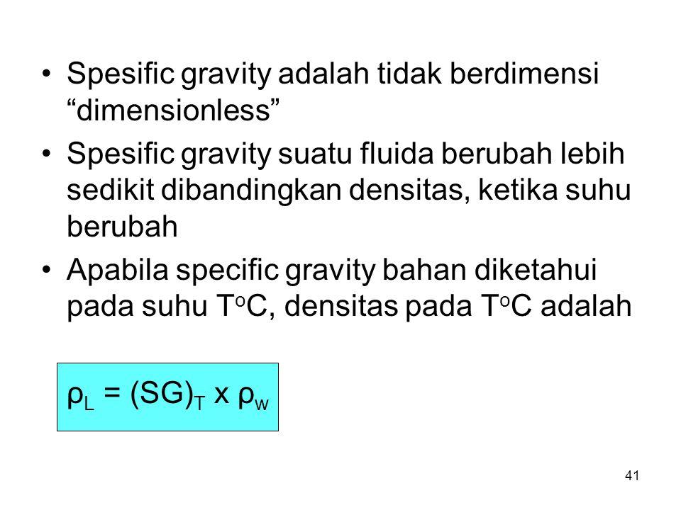 Spesific gravity adalah tidak berdimensi dimensionless