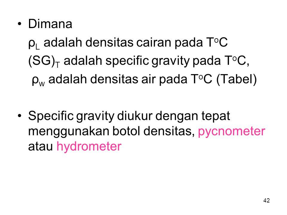 Dimana ρL adalah densitas cairan pada ToC. (SG)T adalah specific gravity pada ToC, ρw adalah densitas air pada ToC (Tabel)