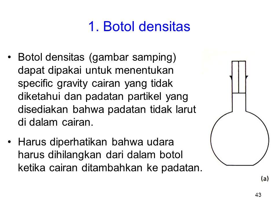 1. Botol densitas