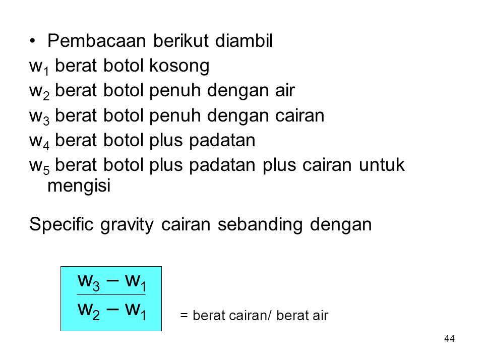 w2 – w1 = berat cairan/ berat air
