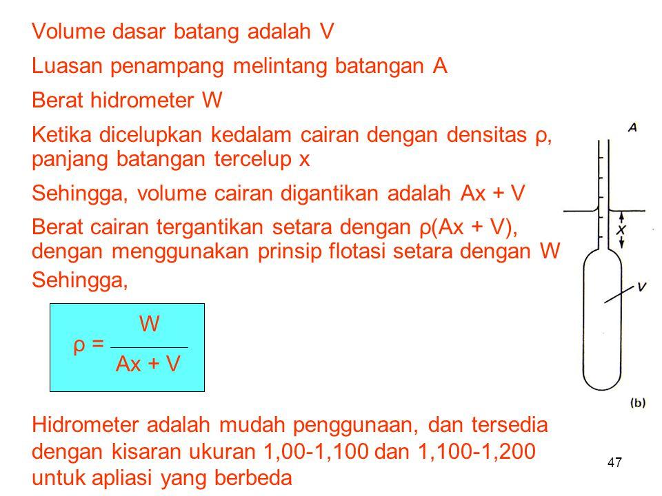 Volume dasar batang adalah V