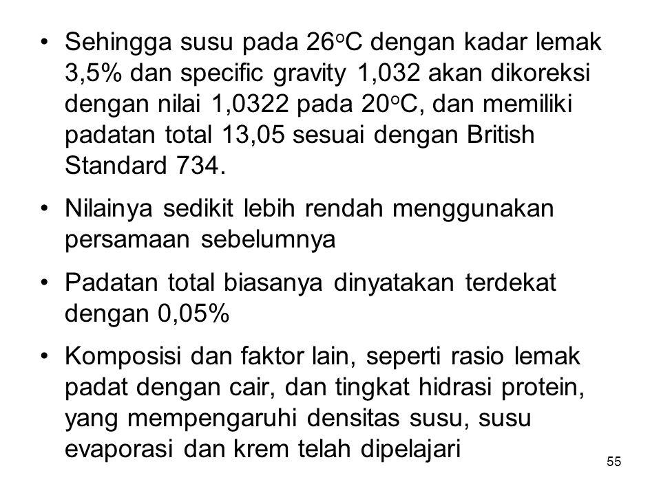 Sehingga susu pada 26oC dengan kadar lemak 3,5% dan specific gravity 1,032 akan dikoreksi dengan nilai 1,0322 pada 20oC, dan memiliki padatan total 13,05 sesuai dengan British Standard 734.