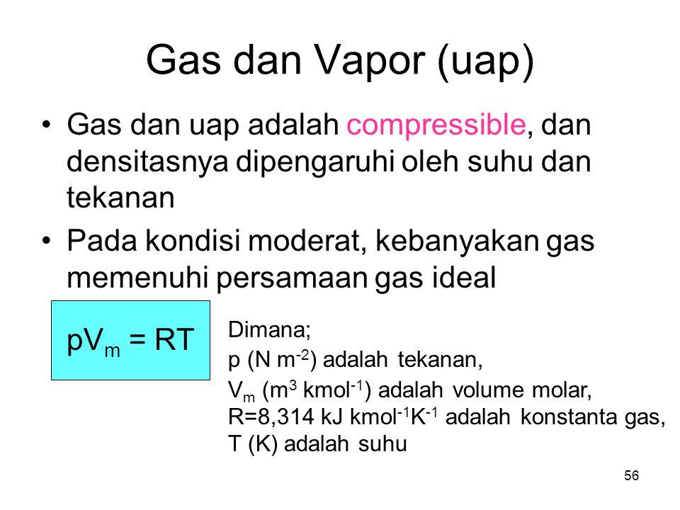 Gas dan Vapor (uap) Gas dan uap adalah compressible, dan densitasnya dipengaruhi oleh suhu dan tekanan.