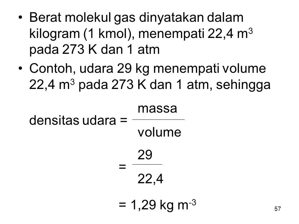 Berat molekul gas dinyatakan dalam kilogram (1 kmol), menempati 22,4 m3 pada 273 K dan 1 atm