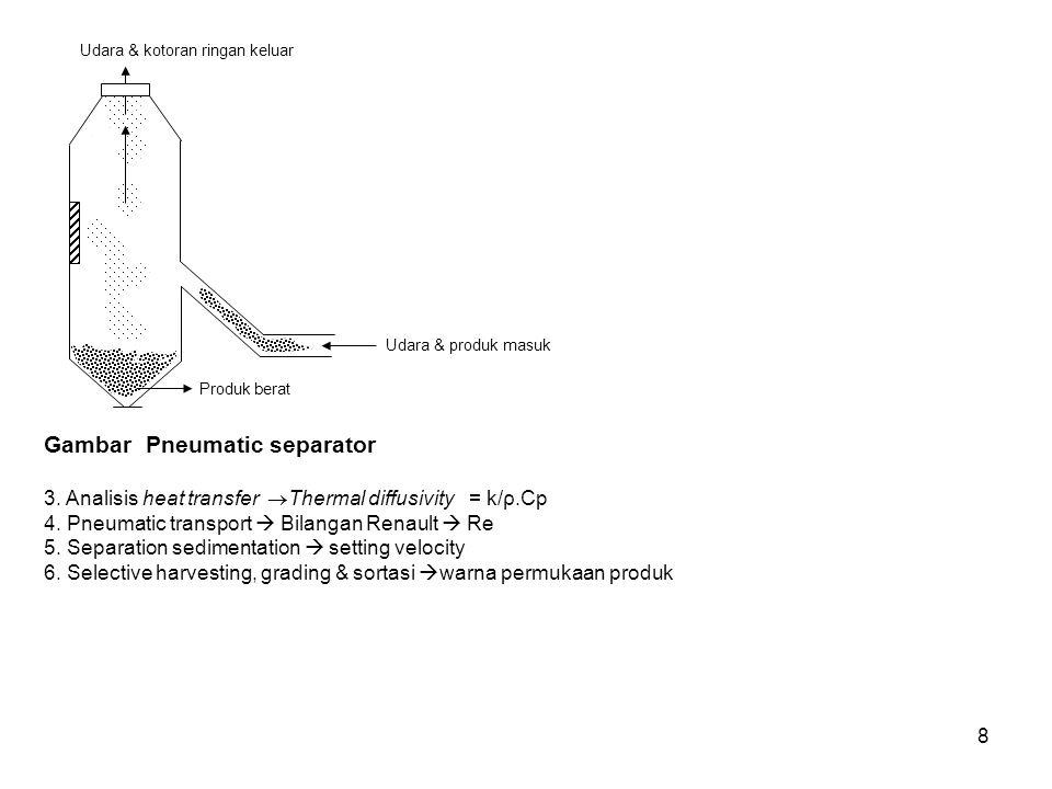 Gambar Pneumatic separator
