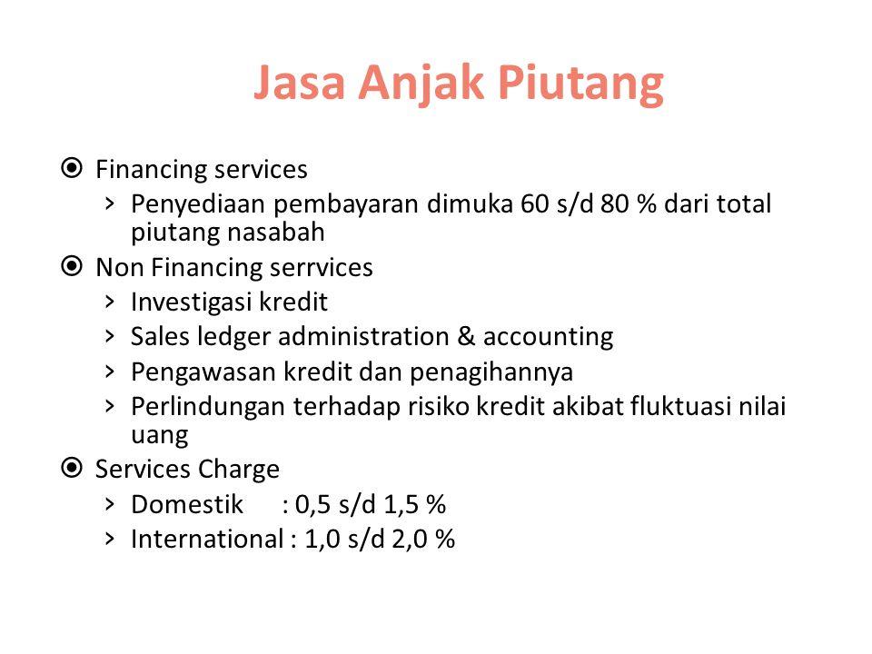 Jasa Anjak Piutang Financing services