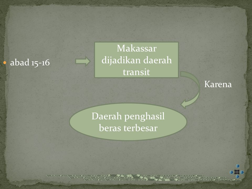 Makassar dijadikan daerah transit