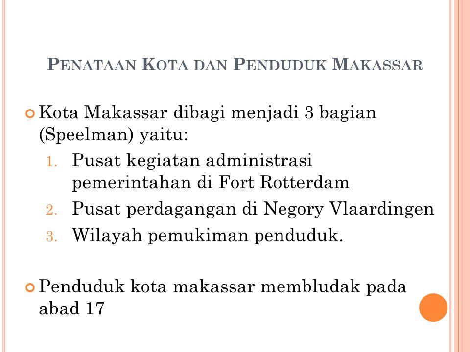 Penataan Kota dan Penduduk Makassar