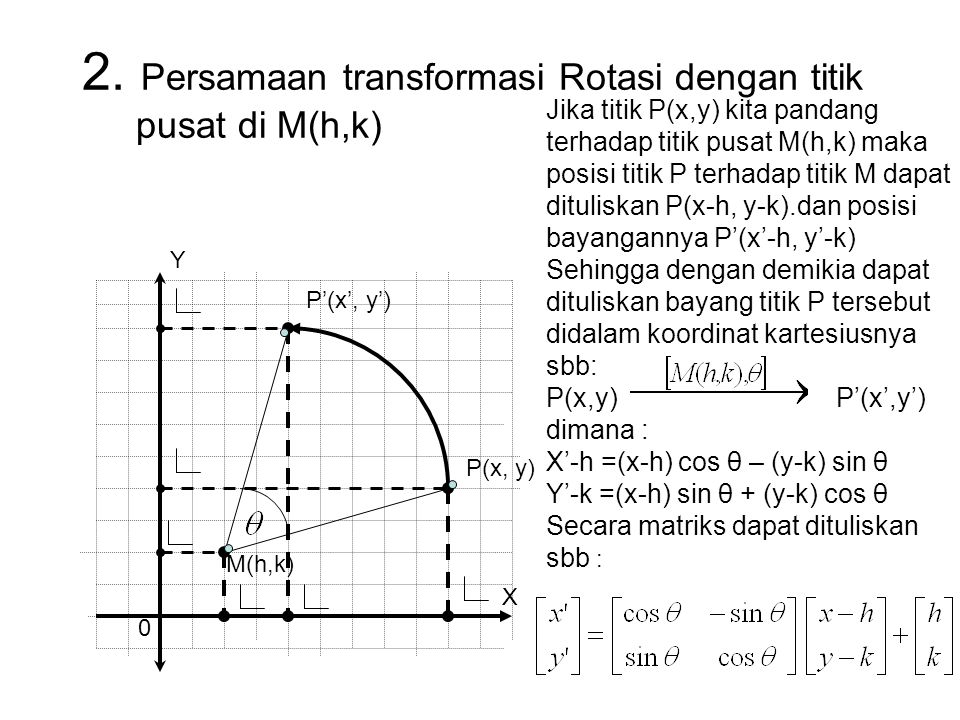 2. Persamaan transformasi Rotasi dengan titik pusat di M(h,k)