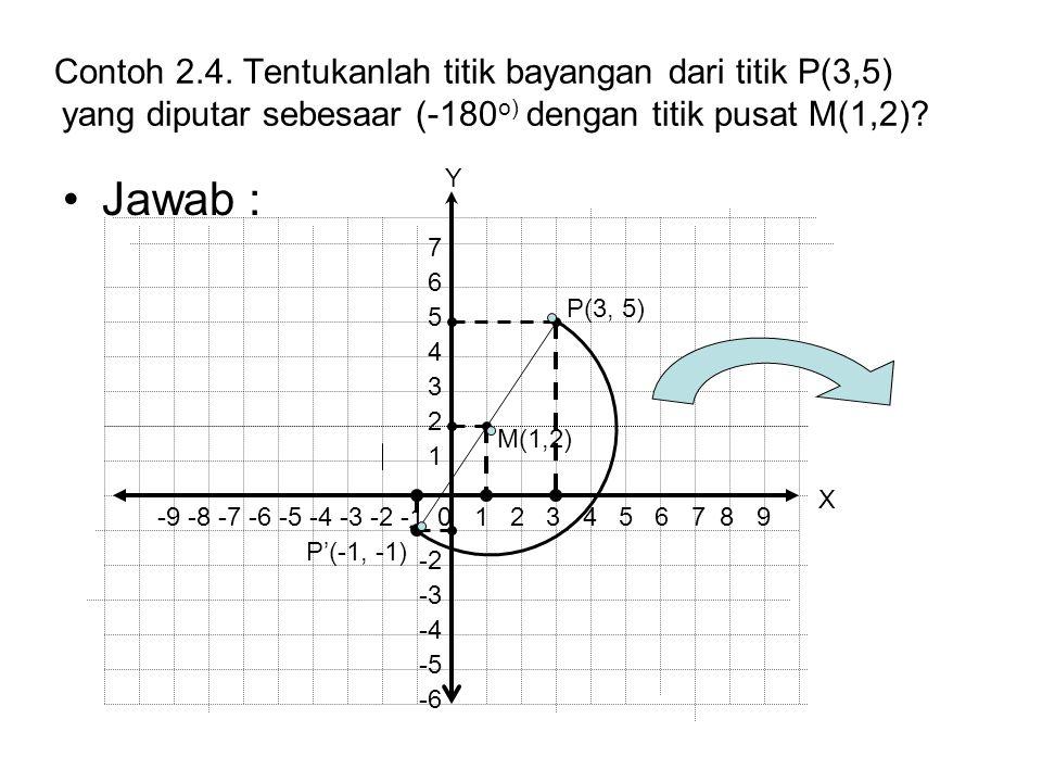 Contoh 2.4. Tentukanlah titik bayangan dari titik P(3,5) yang diputar sebesaar (-180o) dengan titik pusat M(1,2)