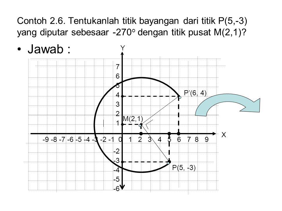 Contoh 2.6. Tentukanlah titik bayangan dari titik P(5,-3) yang diputar sebesaar -270o dengan titik pusat M(2,1)