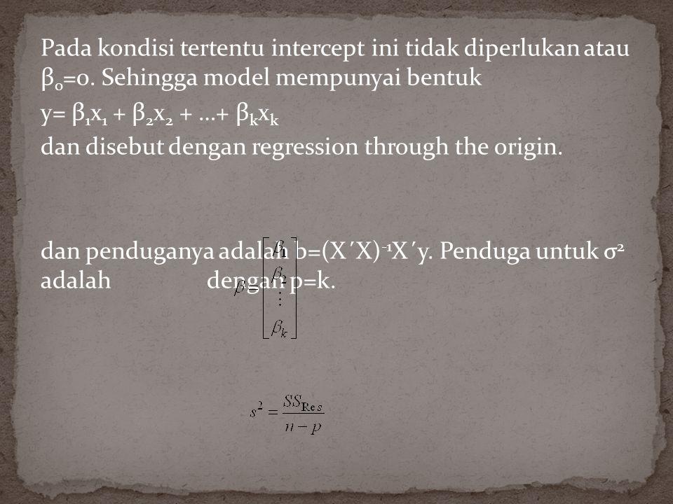 Pada kondisi tertentu intercept ini tidak diperlukan atau β0=0