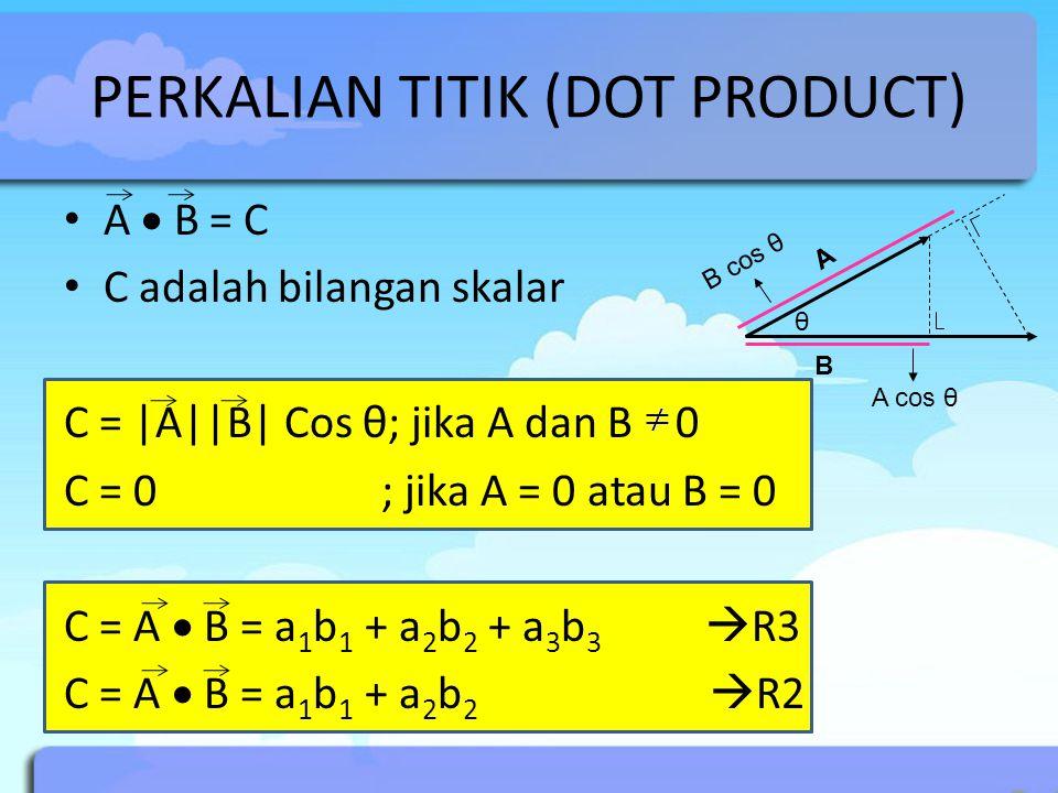 PERKALIAN TITIK (DOT PRODUCT)