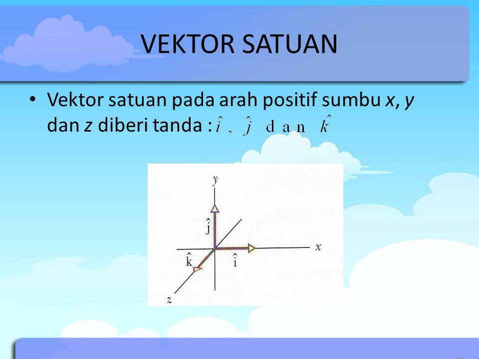 VEKTOR SATUAN Vektor satuan pada arah positif sumbu x, y dan z diberi tanda :