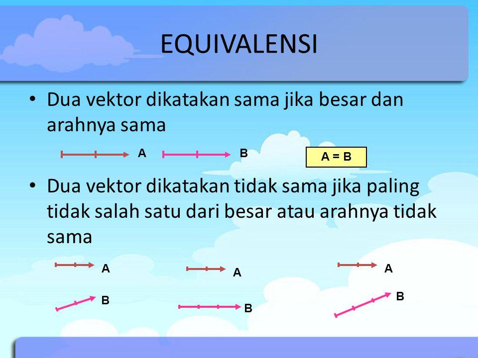 EQUIVALENSI Dua vektor dikatakan sama jika besar dan arahnya sama