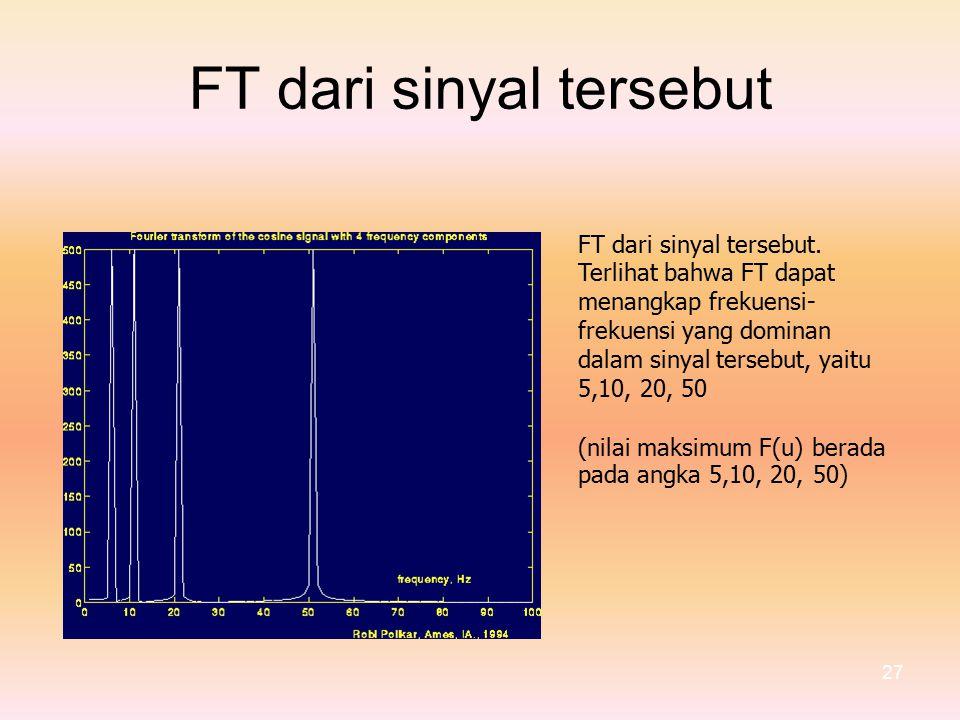 FT dari sinyal tersebut frekuensi yang dominan