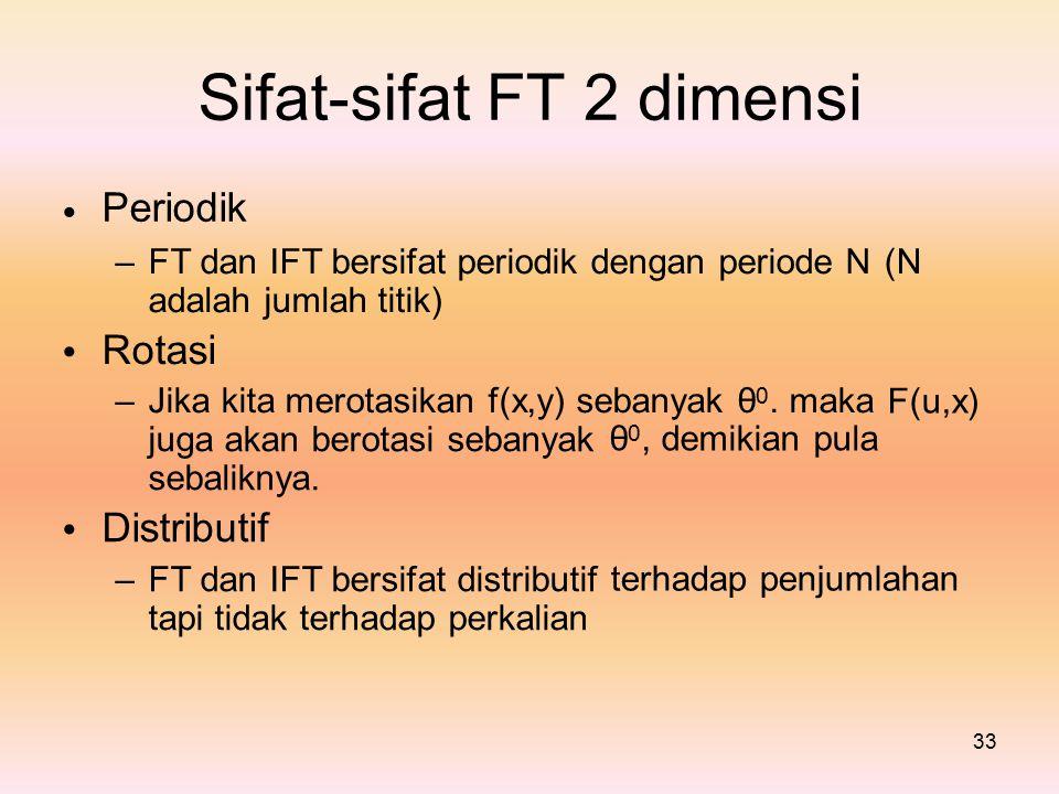 Sifat-sifat FT 2 dimensi Periodik • Rotasi • Distributif •