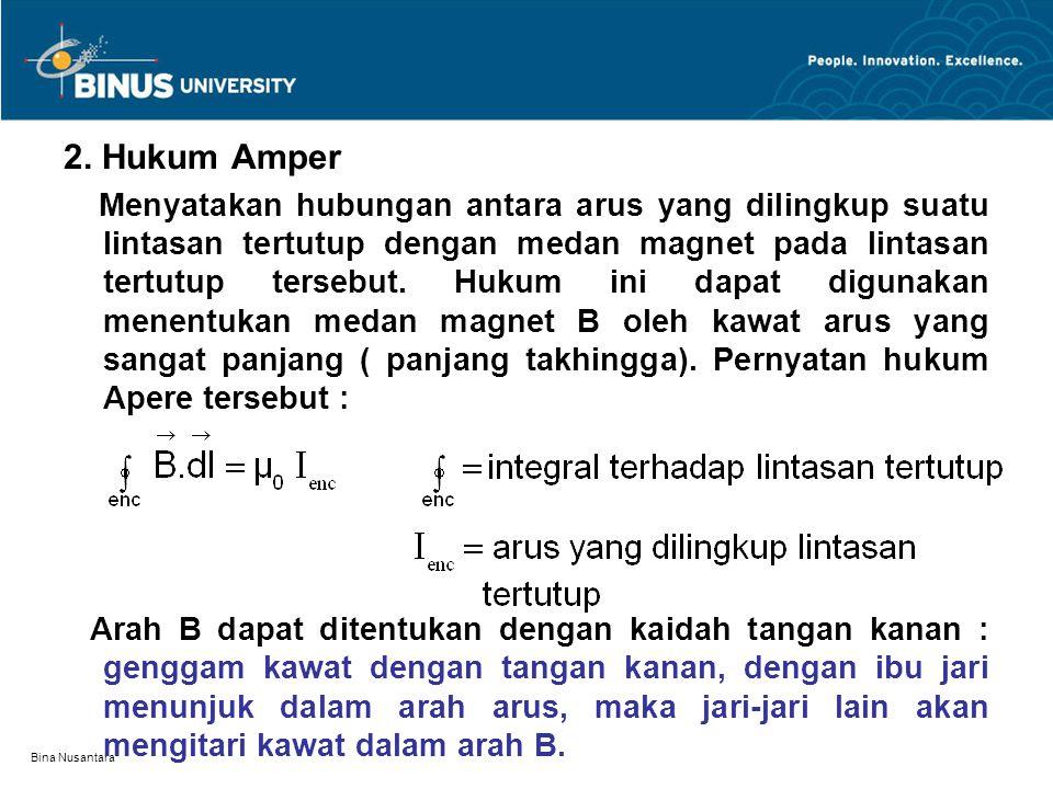 2. Hukum Amper
