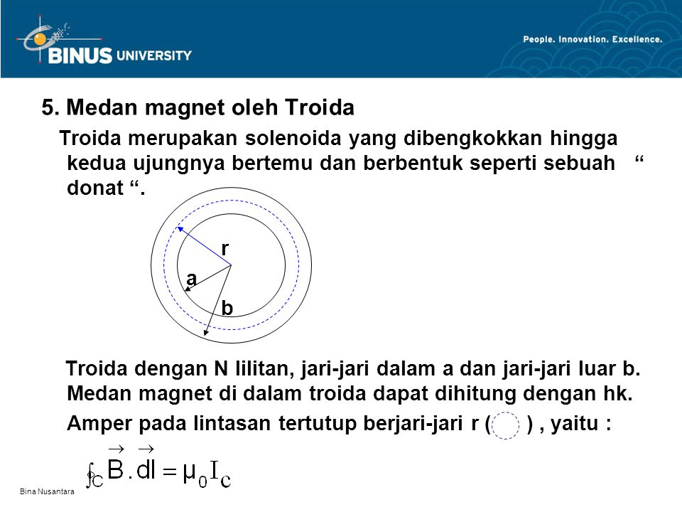 5. Medan magnet oleh Troida