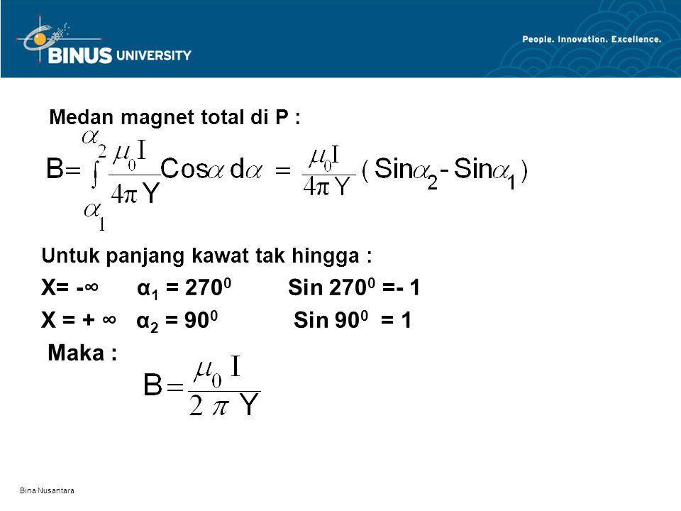 X= -∞ α1 = 2700 Sin 2700 =- 1 X = + ∞ α2 = 900 Sin 900 = 1 Maka :