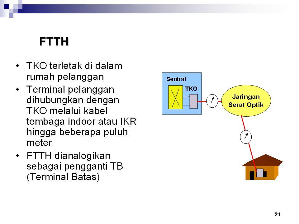 FTTH Catatan :