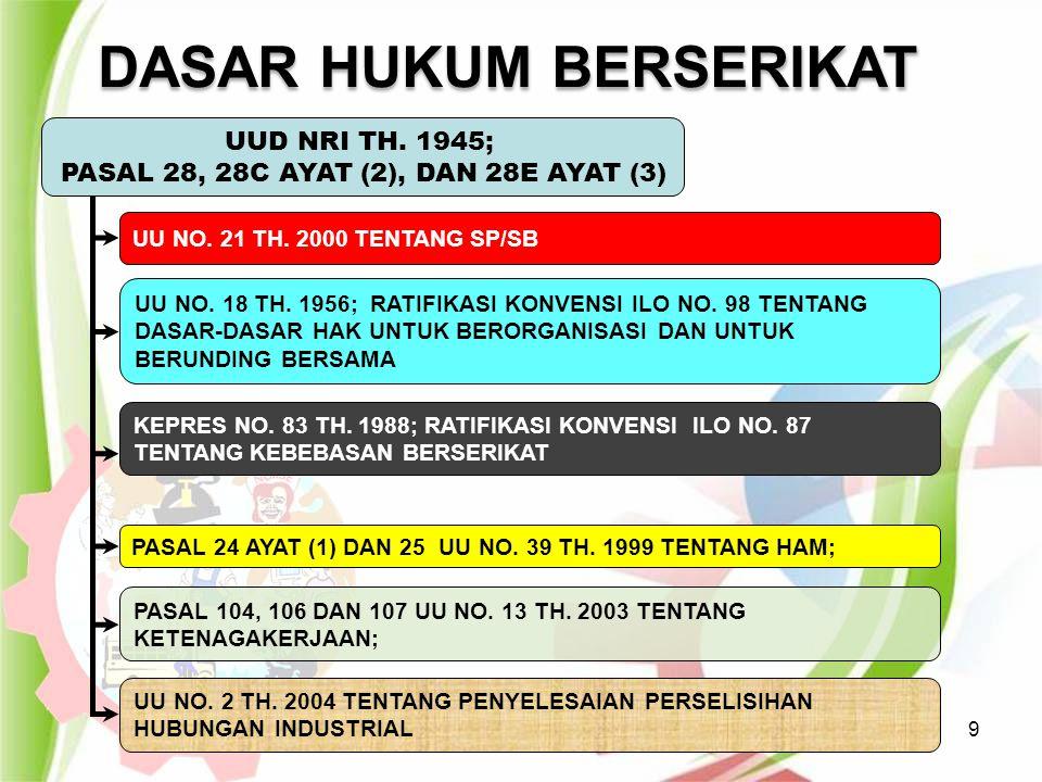 PASAL 28, 28C AYAT (2), DAN 28E AYAT (3)