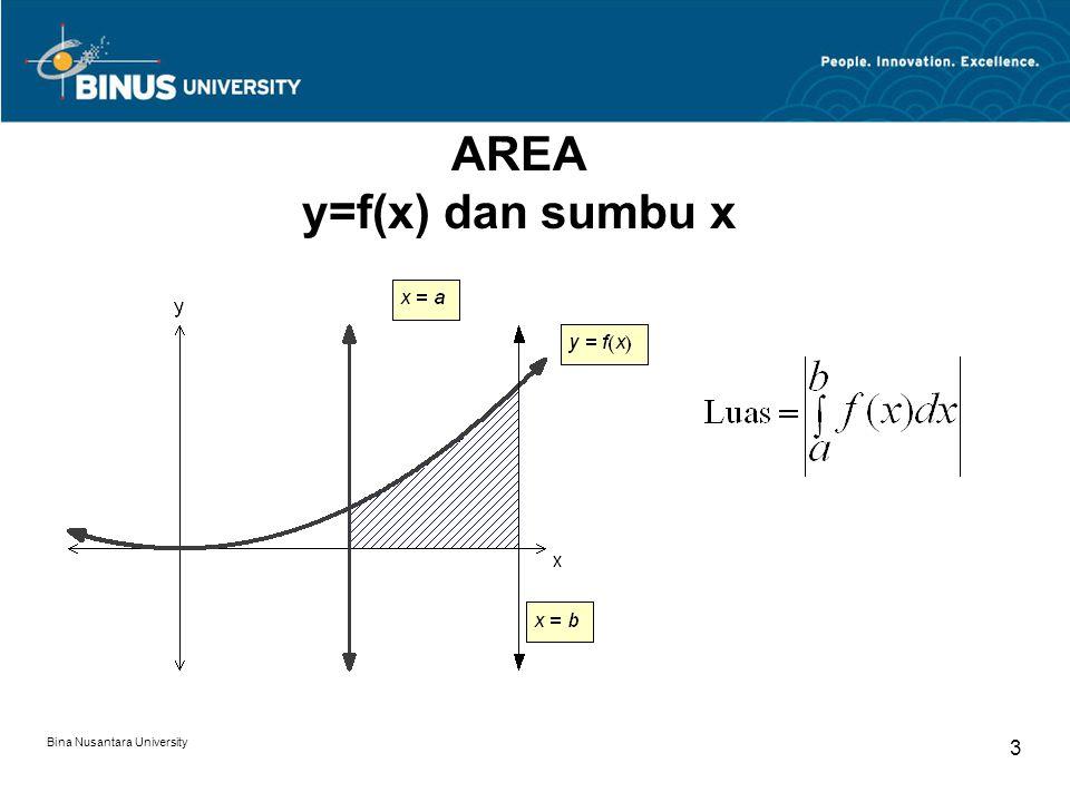 AREA y=f(x) dan sumbu x Bina Nusantara University
