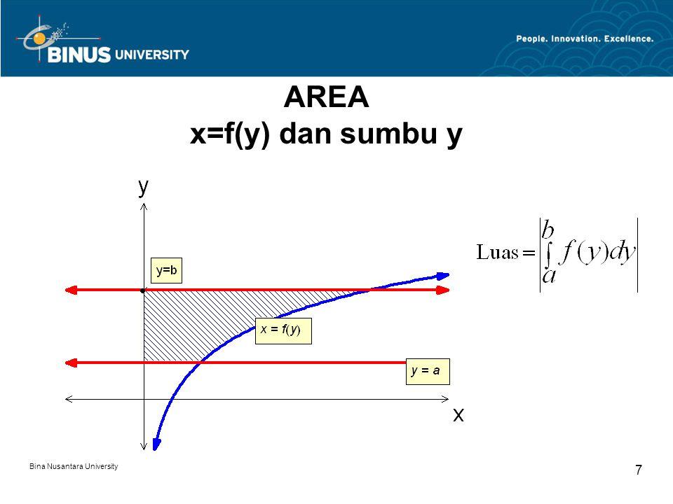 AREA x=f(y) dan sumbu y Bina Nusantara University
