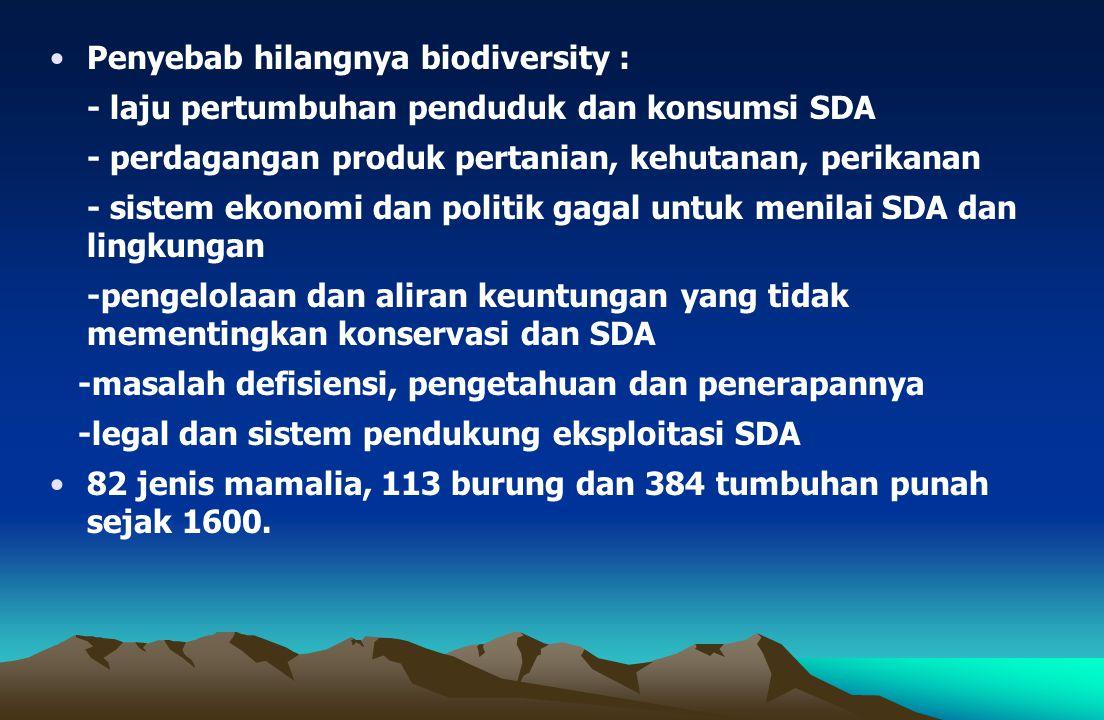 Penyebab hilangnya biodiversity :