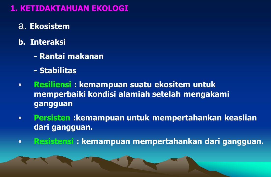 a. Ekosistem 1. KETIDAKTAHUAN EKOLOGI b. Interaksi - Rantai makanan