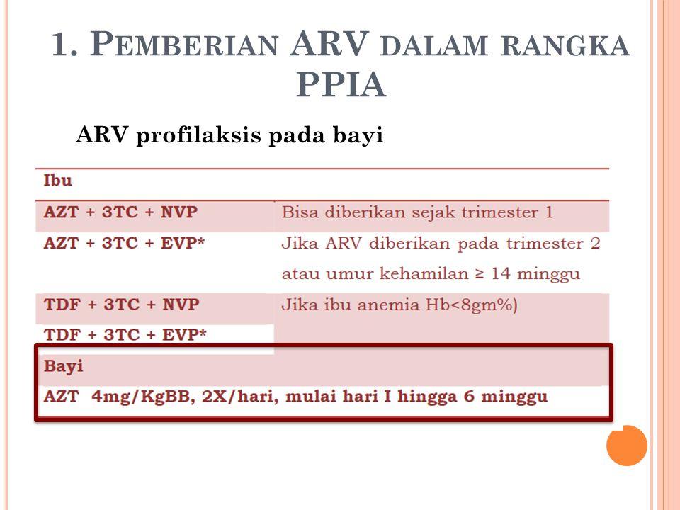 1. Pemberian ARV dalam rangka PPIA