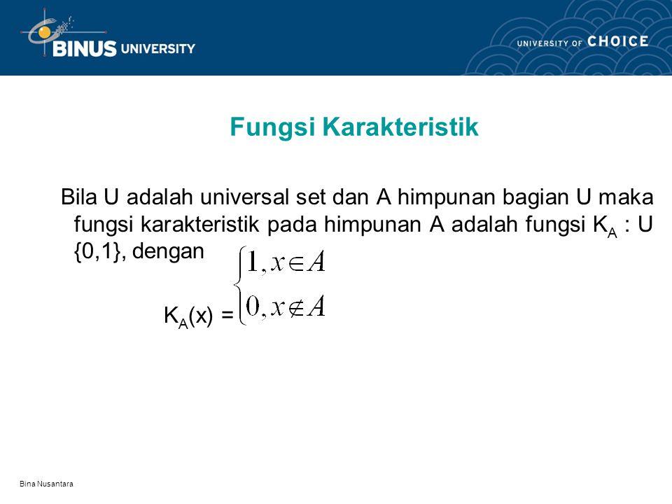 Fungsi Karakteristik Bila U adalah universal set dan A himpunan bagian U maka fungsi karakteristik pada himpunan A adalah fungsi KA : U {0,1}, dengan.