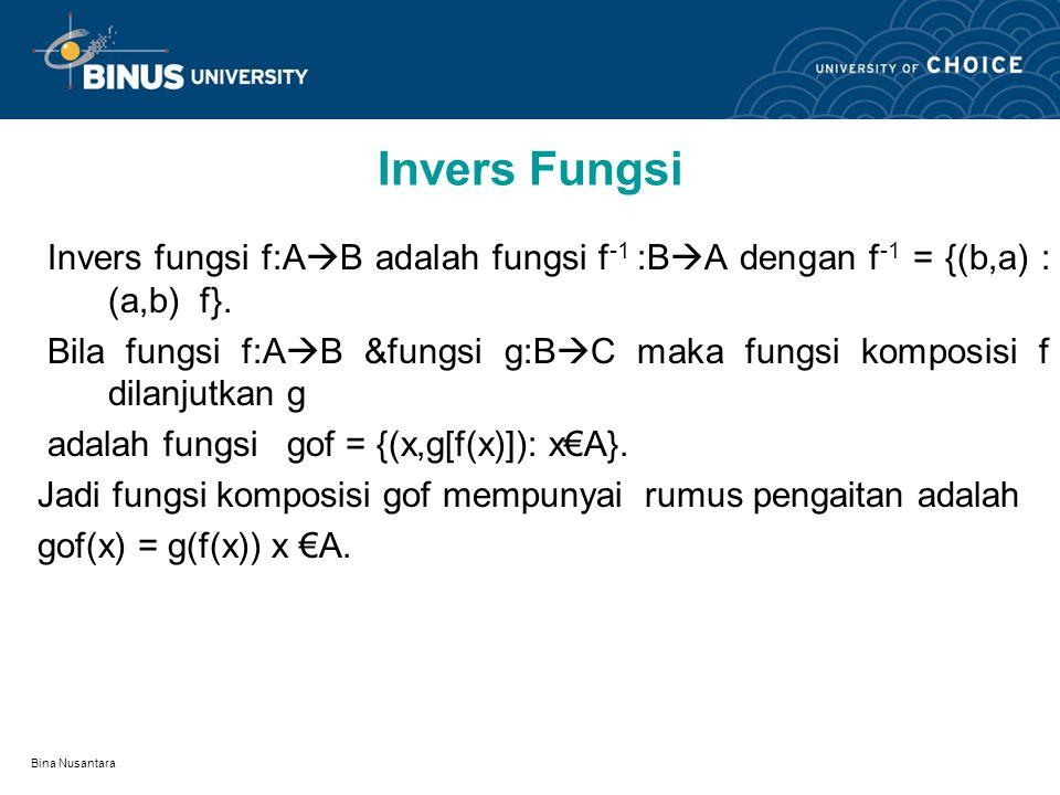 Invers Fungsi Invers fungsi f:AB adalah fungsi f-1 :BA dengan f-1 = {(b,a) : (a,b) f}.