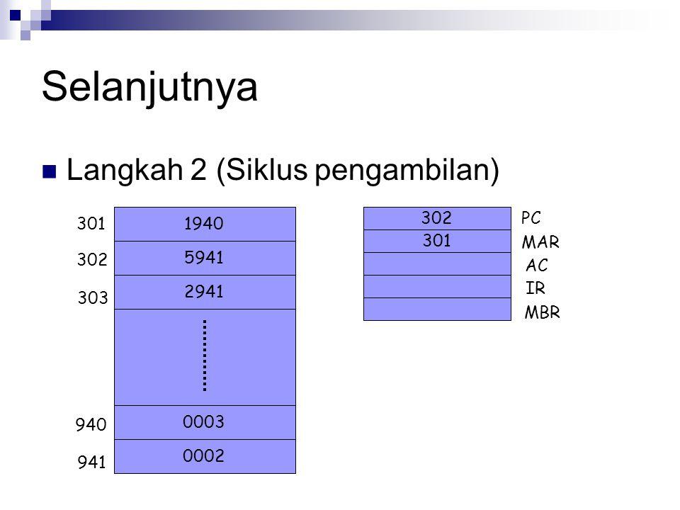Selanjutnya Langkah 2 (Siklus pengambilan) PC 301 1940 MAR 5941 302 AC