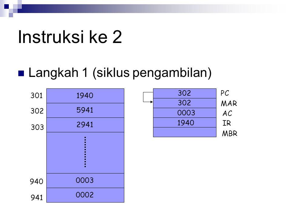 Instruksi ke 2 Langkah 1 (siklus pengambilan) PC 301 1940 MAR 5941 302