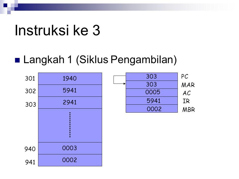 Instruksi ke 3 Langkah 1 (Siklus Pengambilan) PC 301 1940 MAR 5941 302