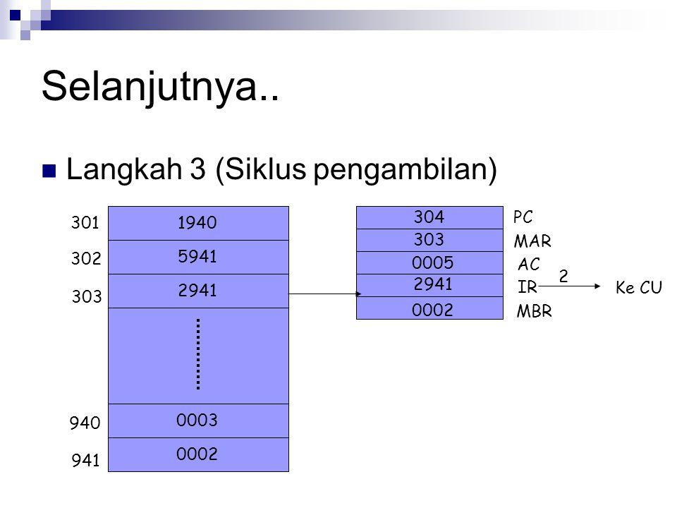 Selanjutnya.. Langkah 3 (Siklus pengambilan) 304 PC 301 1940 MAR 5941