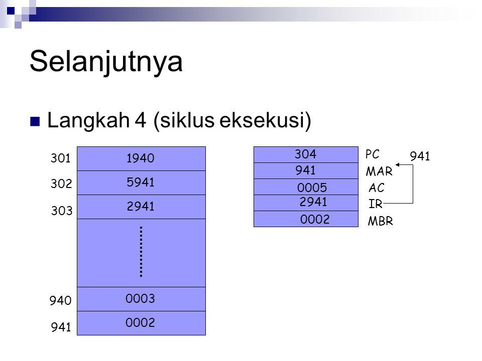 Selanjutnya Langkah 4 (siklus eksekusi) 1940 5941 2941 0002 0003 301