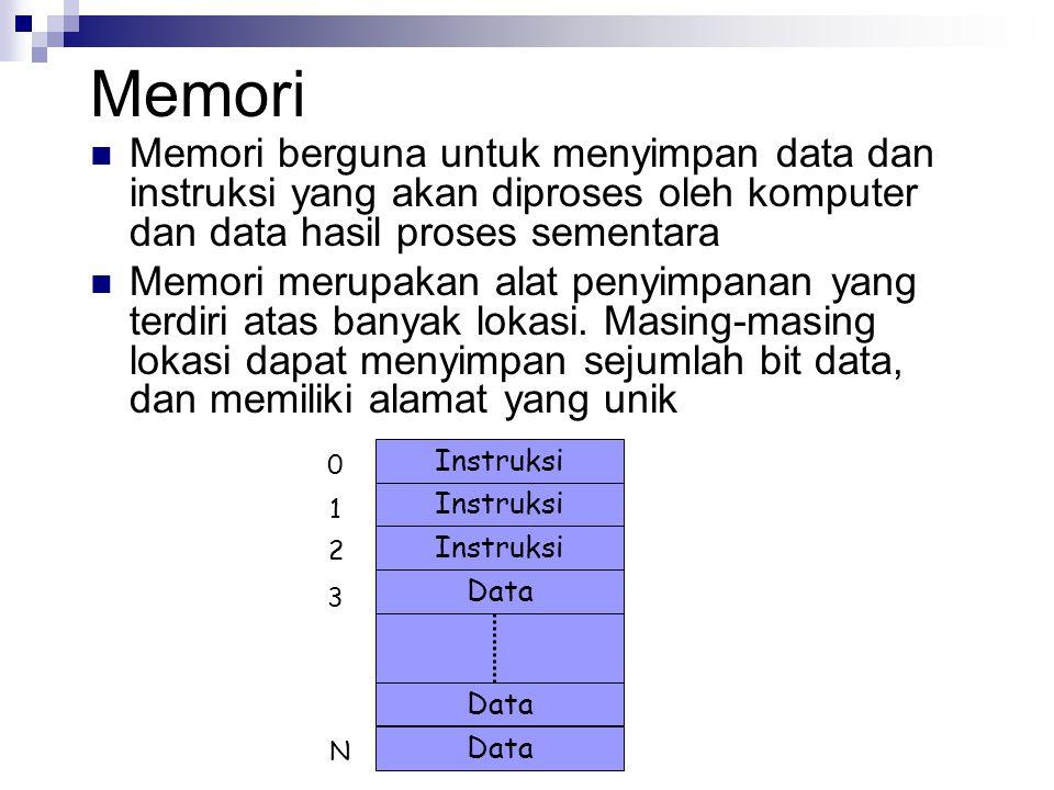 Memori Memori berguna untuk menyimpan data dan instruksi yang akan diproses oleh komputer dan data hasil proses sementara.
