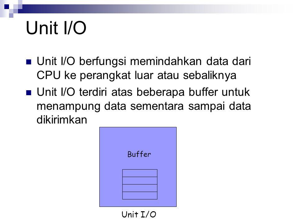 Unit I/O Unit I/O berfungsi memindahkan data dari CPU ke perangkat luar atau sebaliknya.