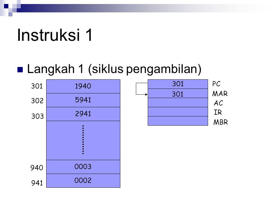 Instruksi 1 Langkah 1 (siklus pengambilan) PC 301 1940 301 MAR 5941