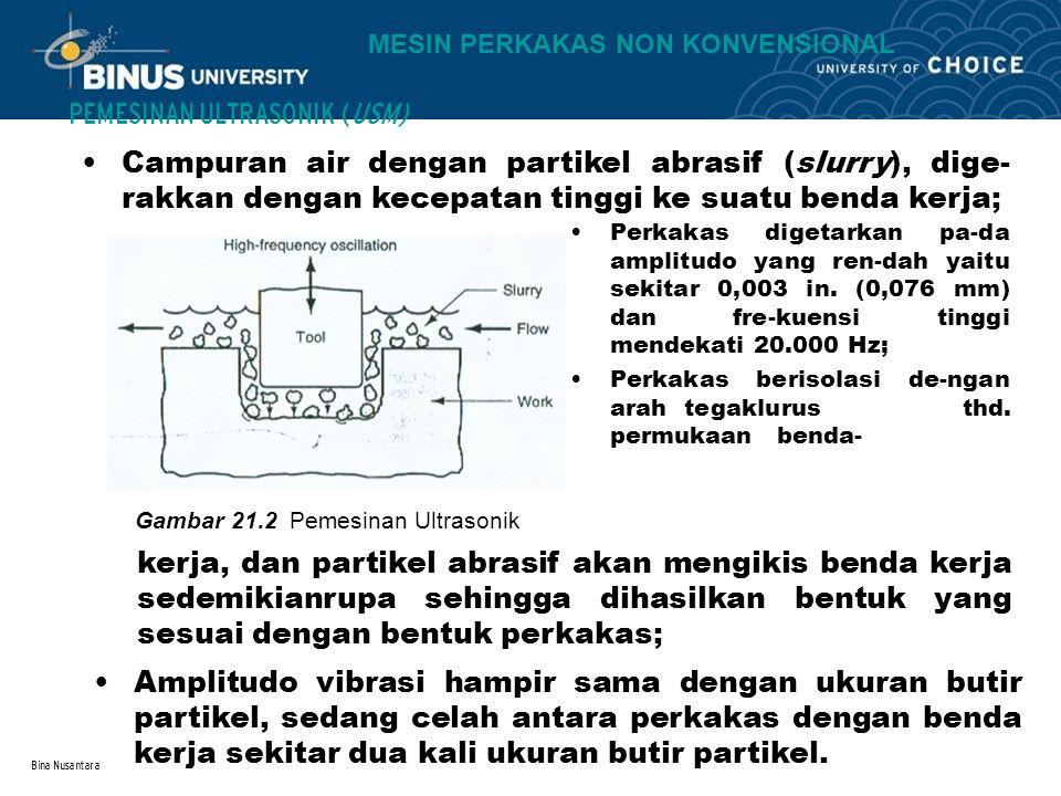PEMESINAN ULTRASONIK (USM)