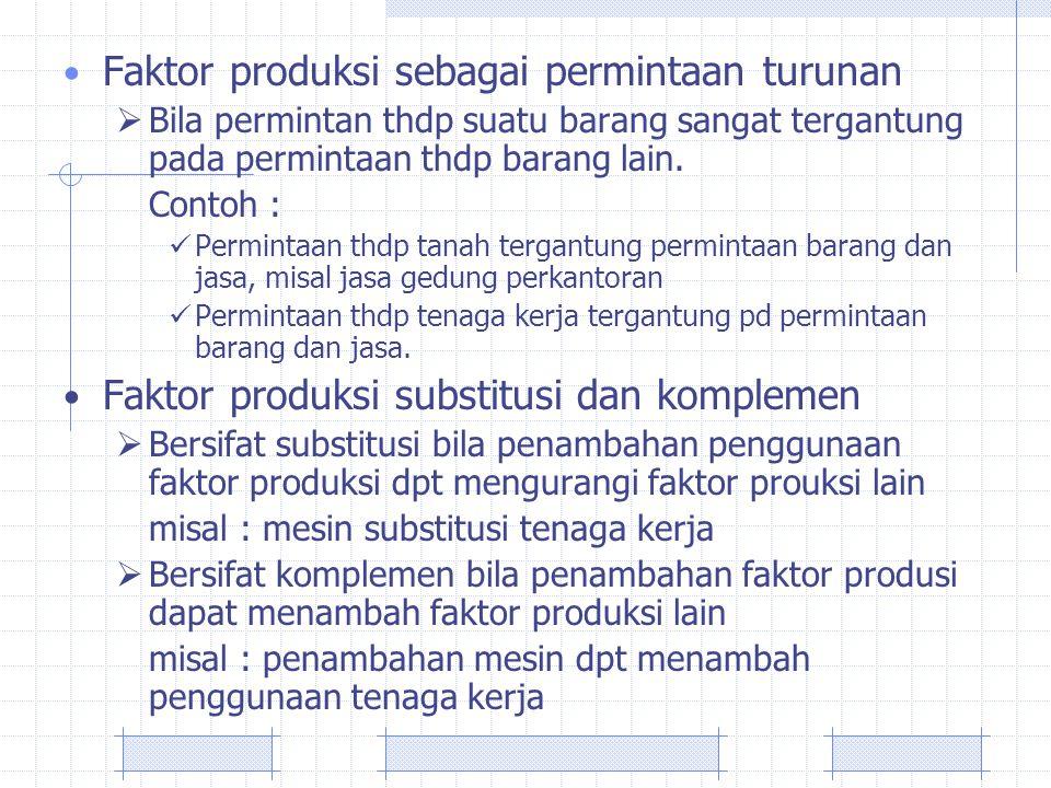 Faktor produksi sebagai permintaan turunan